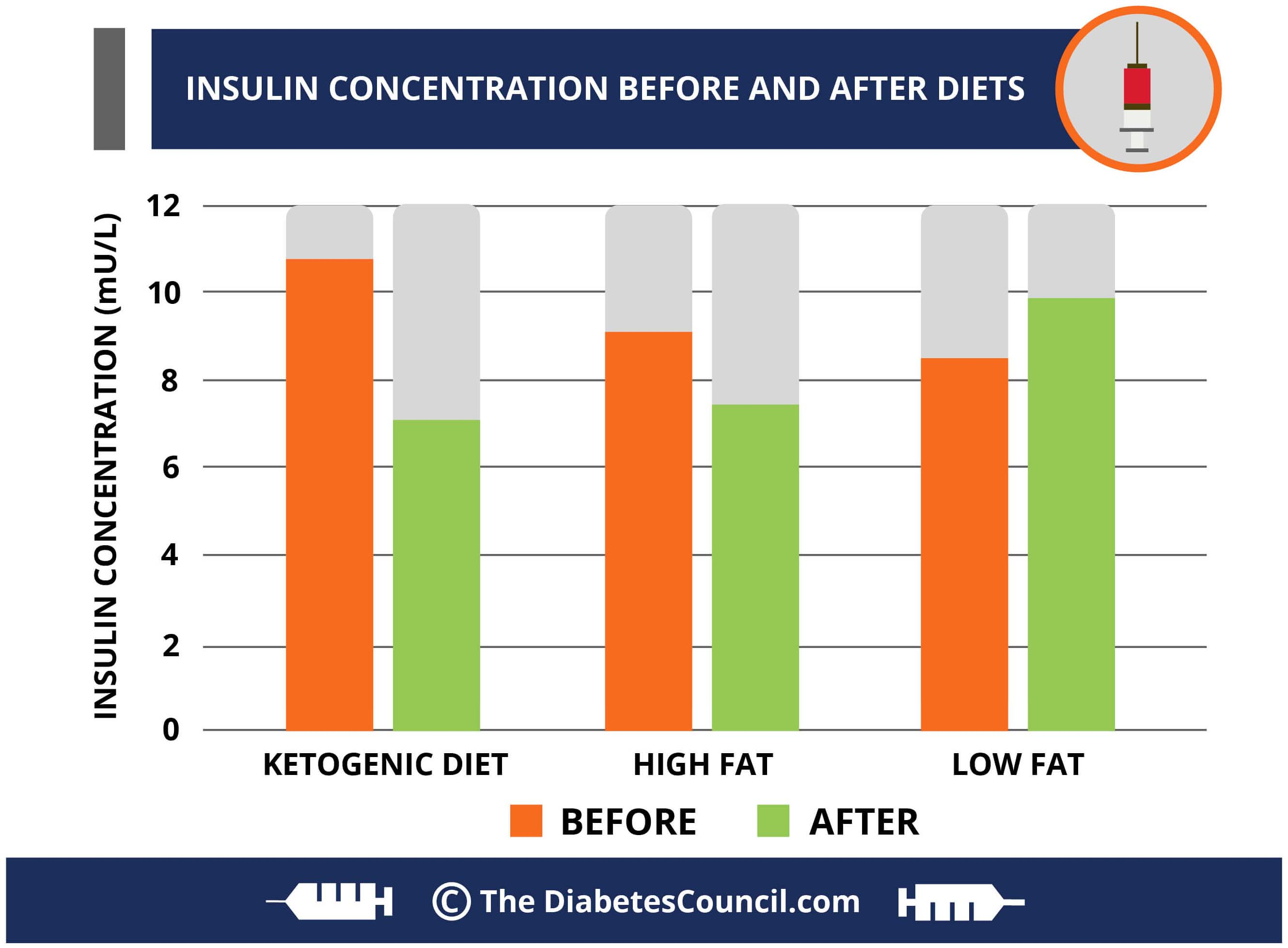 Your Ketosis Level Test Result Is Ready   Simple Keto